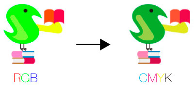 色味変化のわかりやすい例